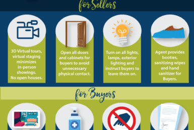 graphic detailing with text and icons buyer and seller tips during COVID-19