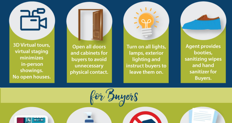 What home Buyers & Sellers need to know during COVID-19